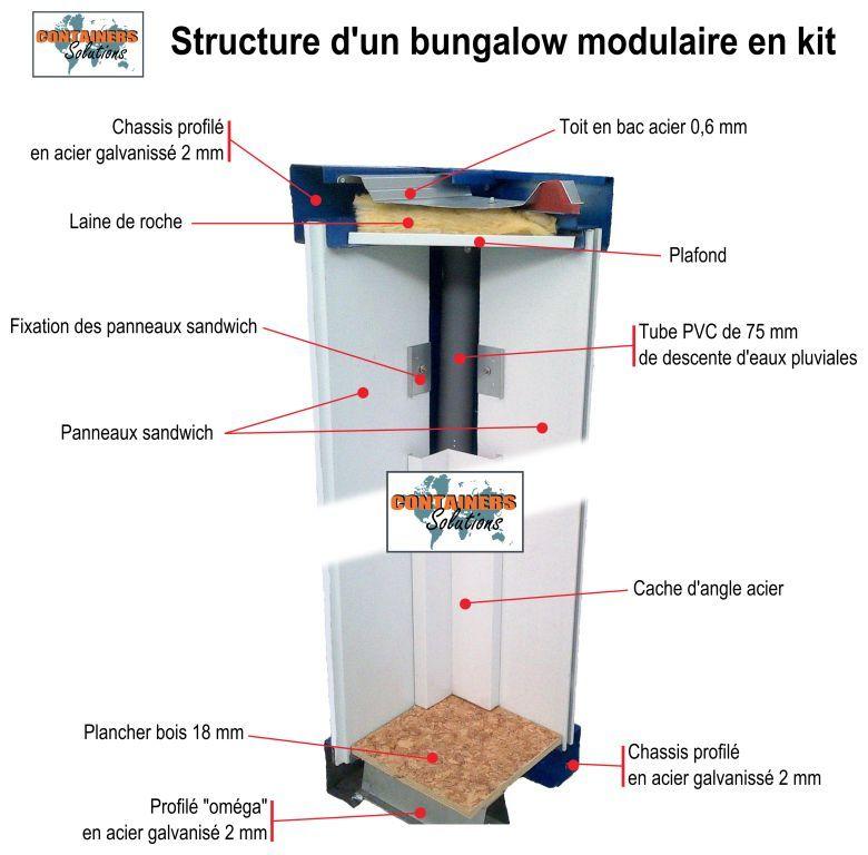 Structure d'un module en kit pour base vie de chantier